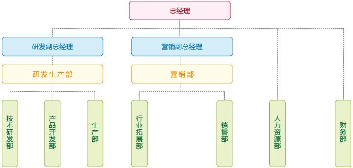 沈阳亚博体育网页登录机器人应用技术有限公司